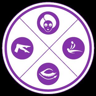 icoon-behandelingen-zaandam